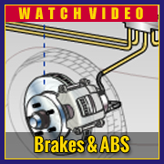 brakes and abs illustration showing how they work on your car or truck