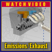 exhaust emissions car and truck animation pride auto care denver co