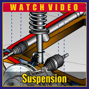 suspension and shock absorber animation explanation for car repair