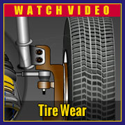 tire wear animation image