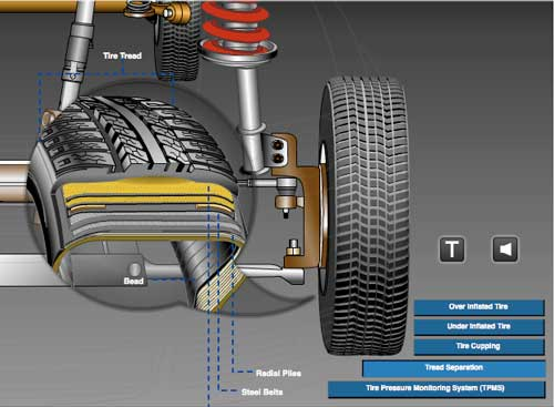 Car Repair Animations on Abs System Explained