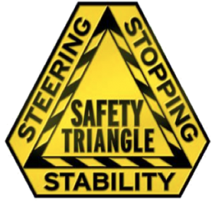 Shocks and struts are an integral part of a vehicle's SAFETY TRIANGLE: Steering, Stopping & Stability.